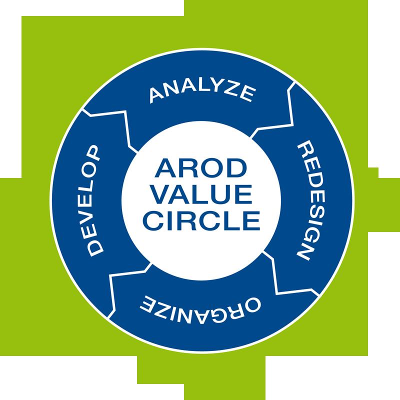 Value circle24.03